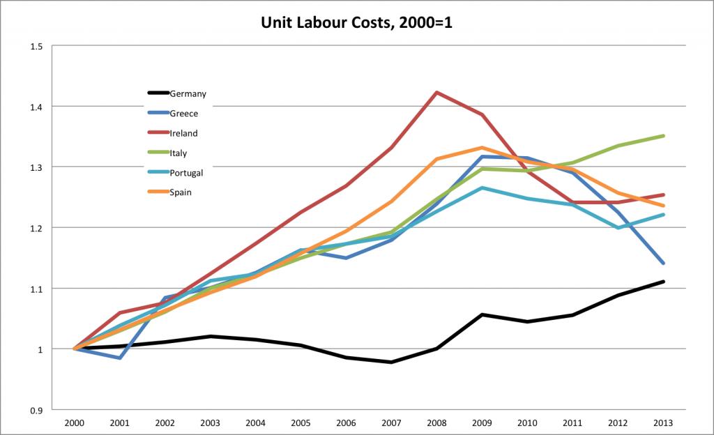 costo lavoro PIIGS