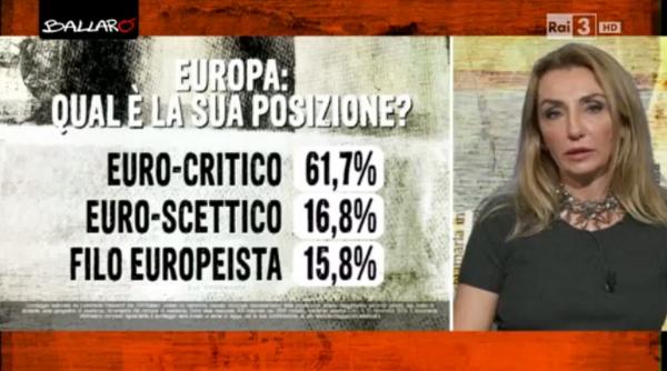 sondaggi politici euromedia 11 novembre europeismo