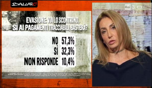 sondaggi politici euromedia pagamenti tracciabili