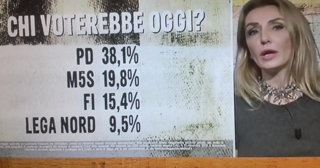 sondaggi politico elettorali euromedia 11 novembre partiti maggiori