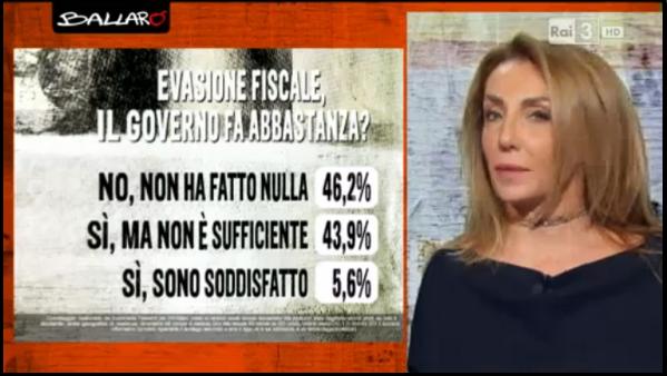 sondagi politici euromedia evasione fiscale