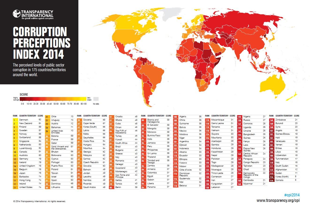 corruzione italia