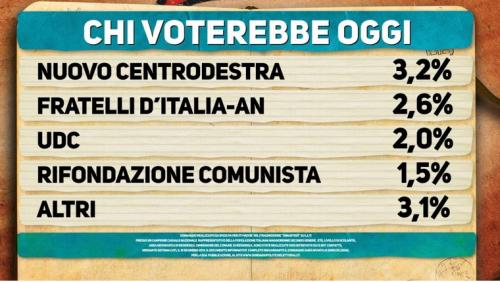 elettorale 2