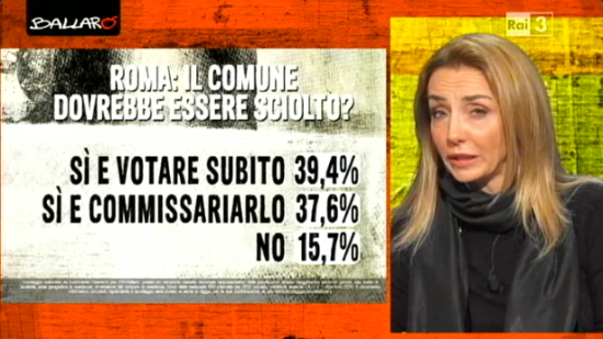 sondaggi elettorali Euromedia Roma