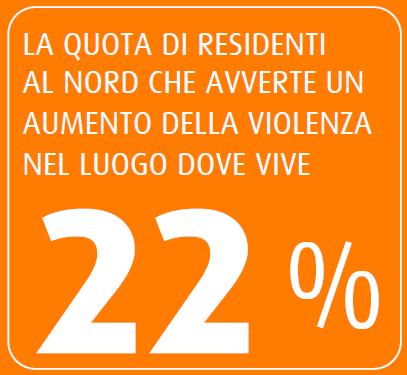 sondaggi politici swg violenza nord