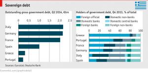 Tsipras e il suo programma, un libro dei sogni molto costoso