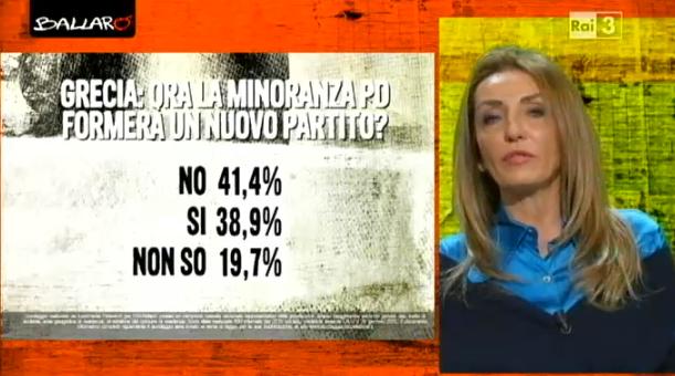 sondaggi elettorali Euromedia minoranza PD