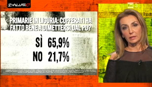 sondaggi politici euromedia Cofferati 1