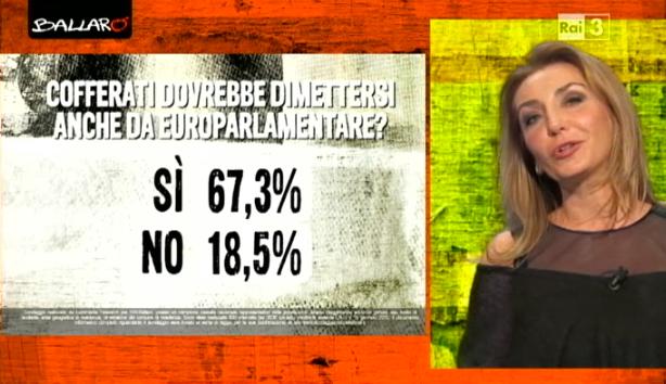 sondaggi politici euromedia Cofferati 2
