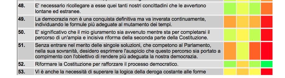 Analisi linguistica del discorso di insediamento del presidente Mattarella