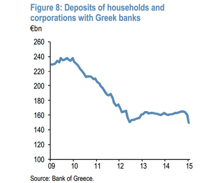 greek_deposits_-_twitter_search