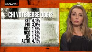 sondaggi elettorali Euromedia voto 2