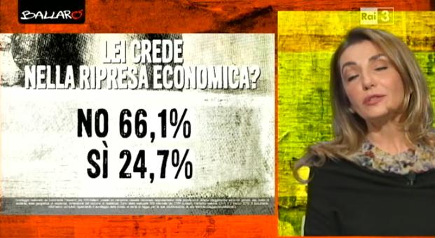 sondaggi elettorali Euromedia ripresa