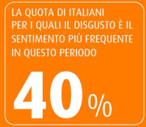 Sondaggio SWG: cala il PD, risalgono Forza Italia e NCD (27/03)
