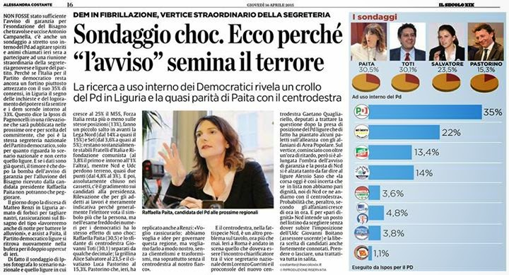 Sondaggio falso Ipsos Secolo XIX sondaggio Liguria
