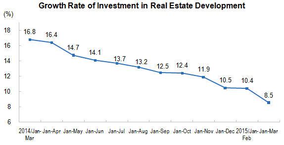 cina investimenti immobiliare