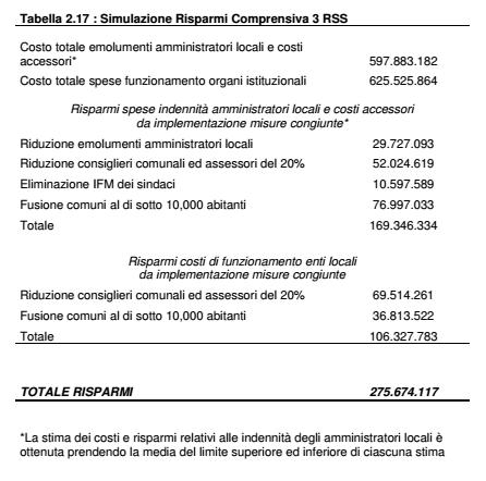 cottarelli rispermi comuni con regioni speciali
