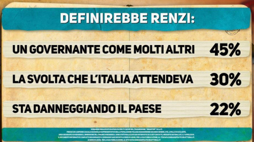 definirebbe Renzi