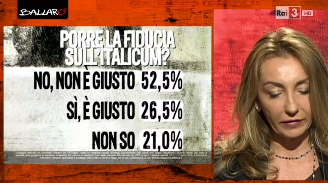 sondaggio euromedia 28_04