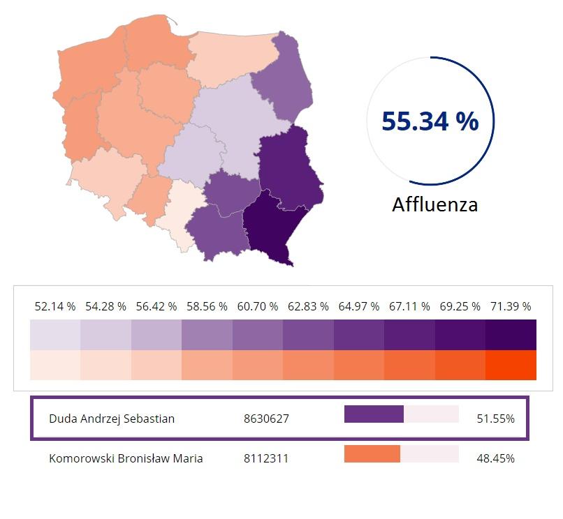 Elezioni Polonia, ballottaggio presidenziali: la cartina mostra in quali regioni ha vinto Duda e in quali Komorowski