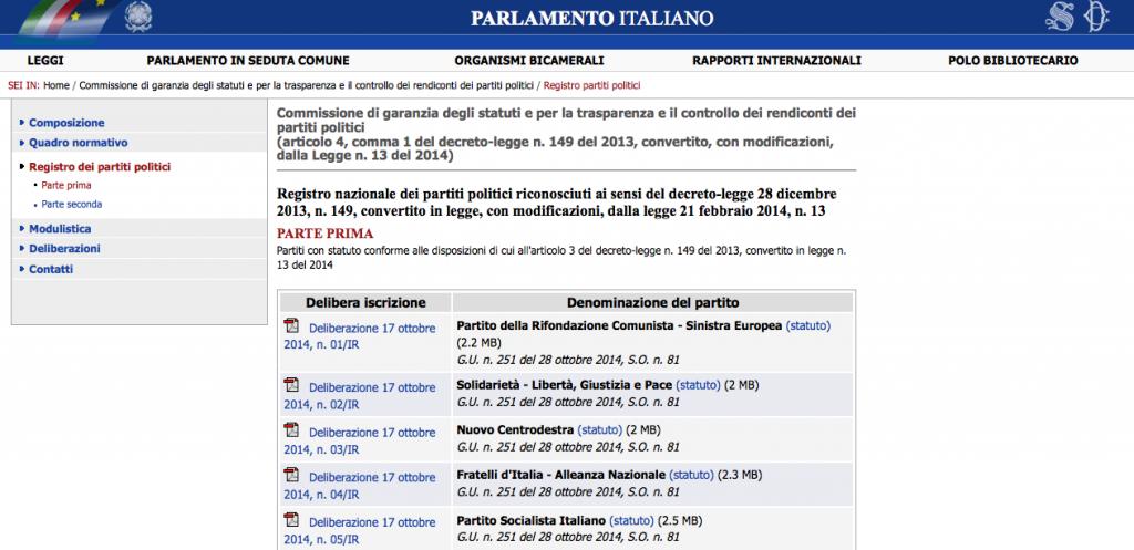 registro nazionale partiti