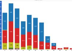 Infografiche: Elezioni inglesi, l'efficiente strategia dei conservatori