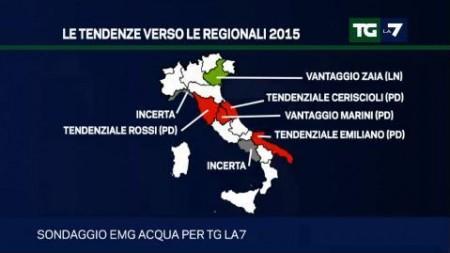 sondaggio Emg liguria veneto marche campania umbria