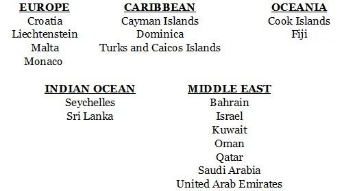 TASI sulla prima casa, elenco di Paesi senza tasse