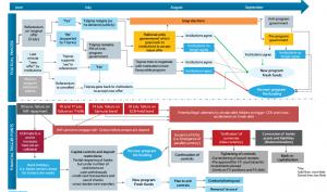 Crisi Grecia, lo schema della crisi, l�infografica del Wall Street Journal