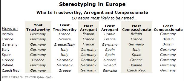 Crisi Grecia, tabella con Paesi e difetti e pregi e nomi di Paesi al centro