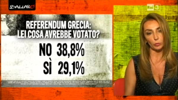 sondaggio euromedia, due opinioni, Sì e No a referendum, e percentuali