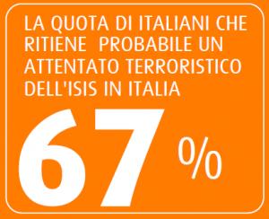 Sondaggio SWG: pi� di 1 italiano su 2 teme la Terza Guerra Mondiale (04/09)