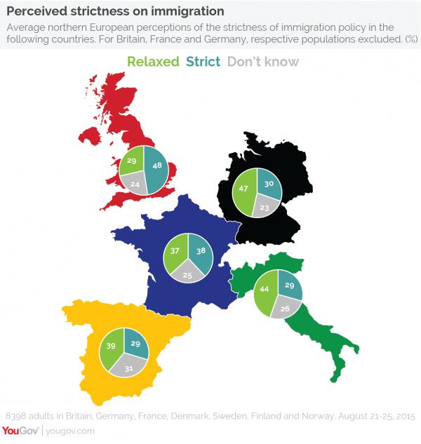 Sondaggio Immigrazione: cartina Europa con pareri dei cittadini sulle politiche d'immigrazione