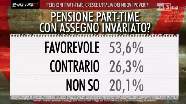 sondaggi elettorali, percentuali di favorevoli e contrari al part time prima della pensione