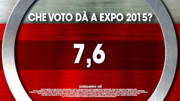 sondaggi politici, cifra del voto a Expo