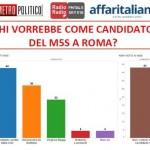 sondaggio roma tp m5s