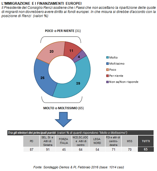 percentuale omosessuali nel mondo Lucca