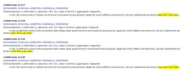 Emendamenti al ddl Cirinnà