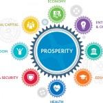 Paese più prospero, infografica con cerchi