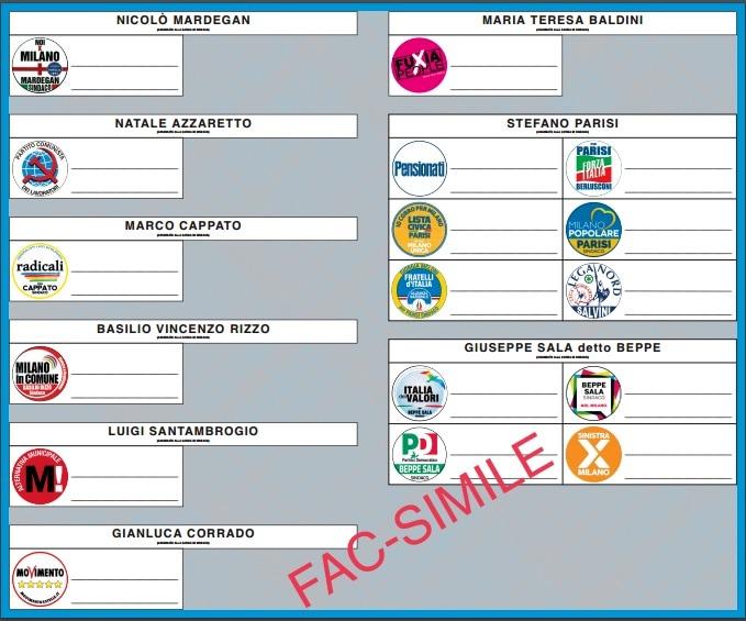 Diretta risultati comunali Milano, la scheda elettorale