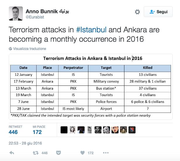 Attacco Istanbul: fonti, kamikaze sarebbero stranieri