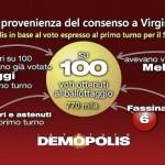 comunali roma , infografica con percentuali su Roma