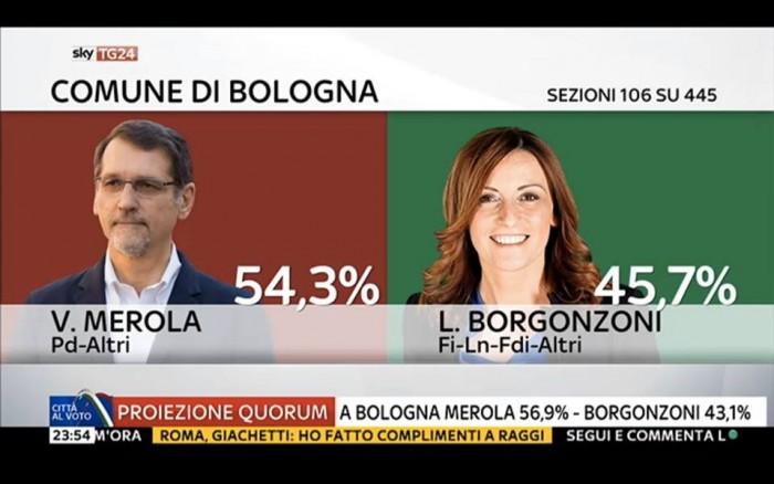 diretta risultati ballottaggi bologna