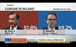 diretta risultati ballottaggi milano