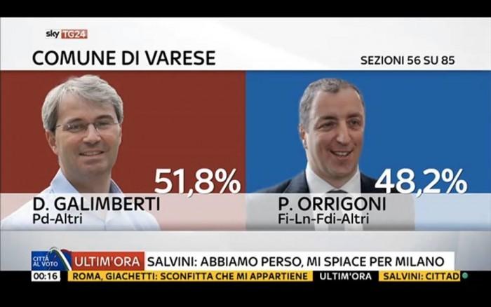 diretta risultati ballottaggi varese