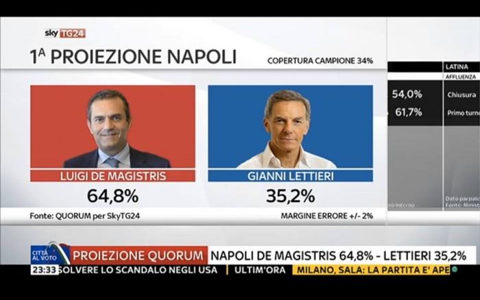 risultati diretta comunali ballottaggi napoli