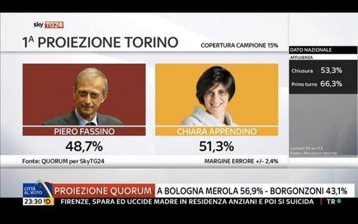 risultati diretta comunali ballottaggi torino