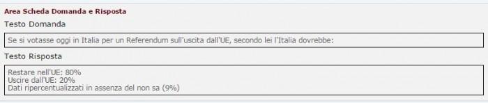 sondaggi referendum brexit italexit exitaly