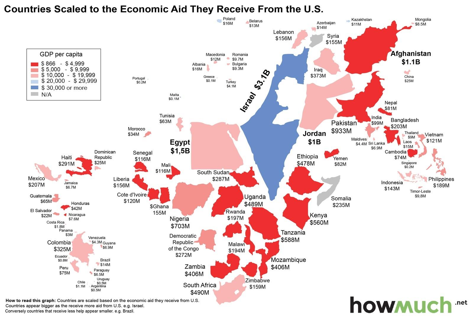 Aiuti dagli USA, mappa con Paesi in forma e colori diversi