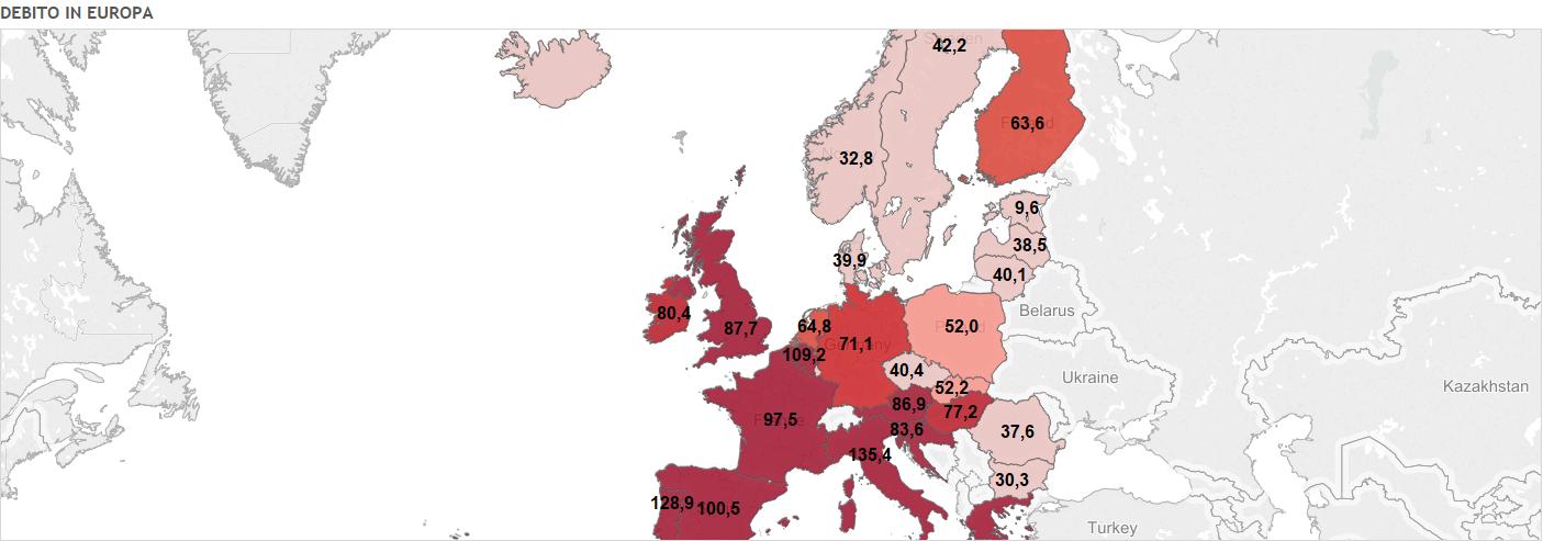 DEBITO IN EUROPA, mappa dell'Europa